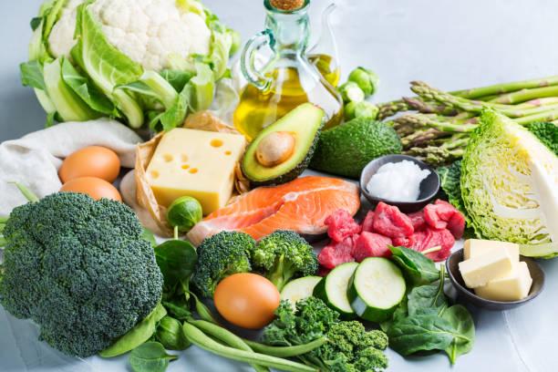 termékek keto diéta, skála
